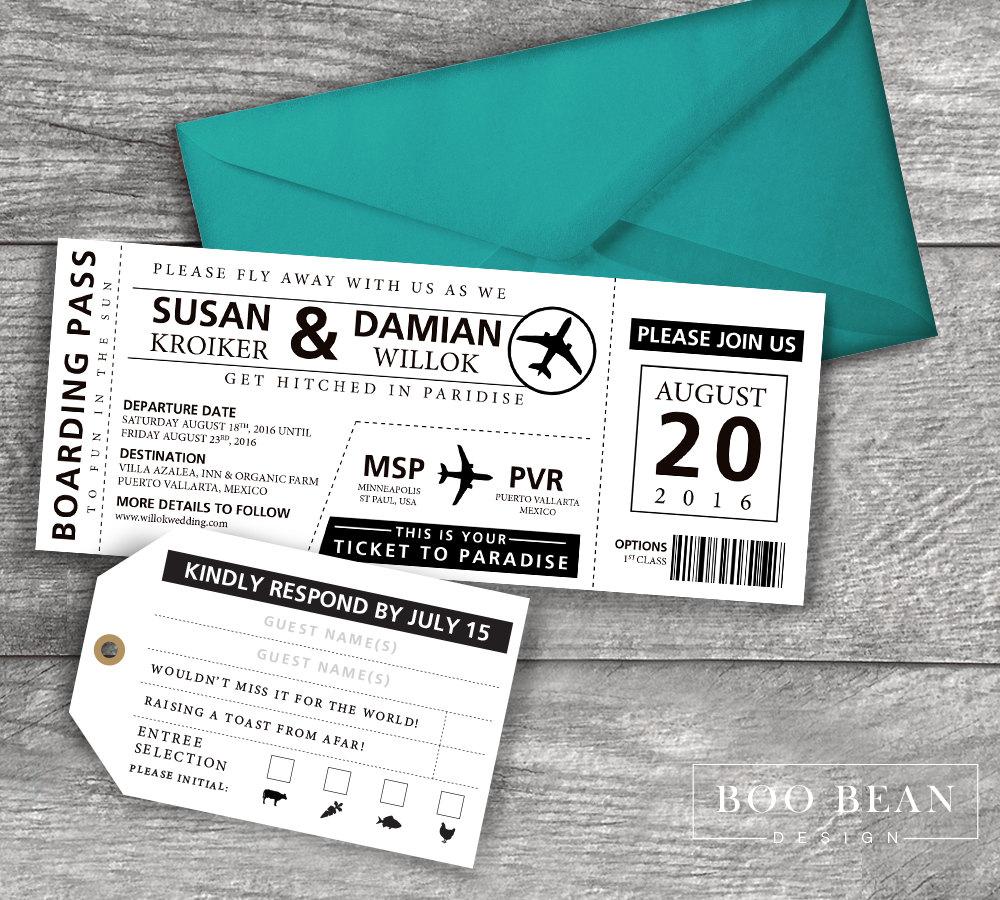 Invitaciones para un cumpleaños de de viajes